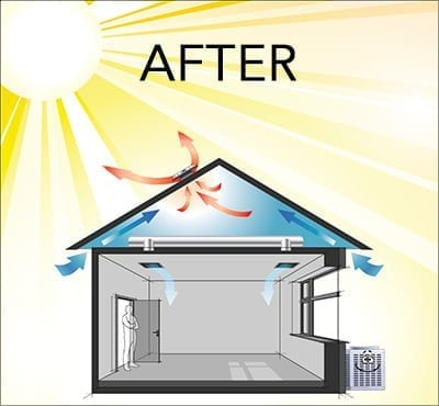 attic ventilation dallas tx, solar fans dallas tx